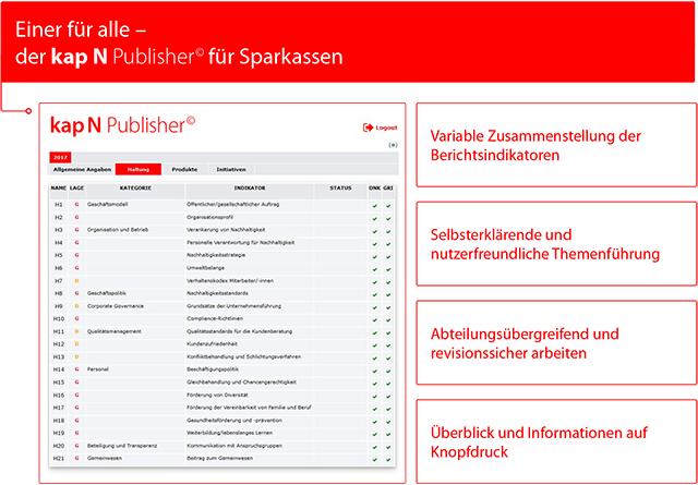 Kap N | kap N Publisher© für Sparkassen